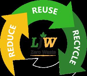 ZeroWaste Logo for Waste Disposal Services.